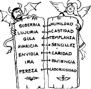7 pecados capitales